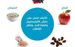 نظام غذائي مفيد لصحة القلب